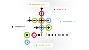 Homepage brainsome