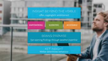 Brand Masterplan - mit Insight Beyond the visible, Brand Promise und Key Insight